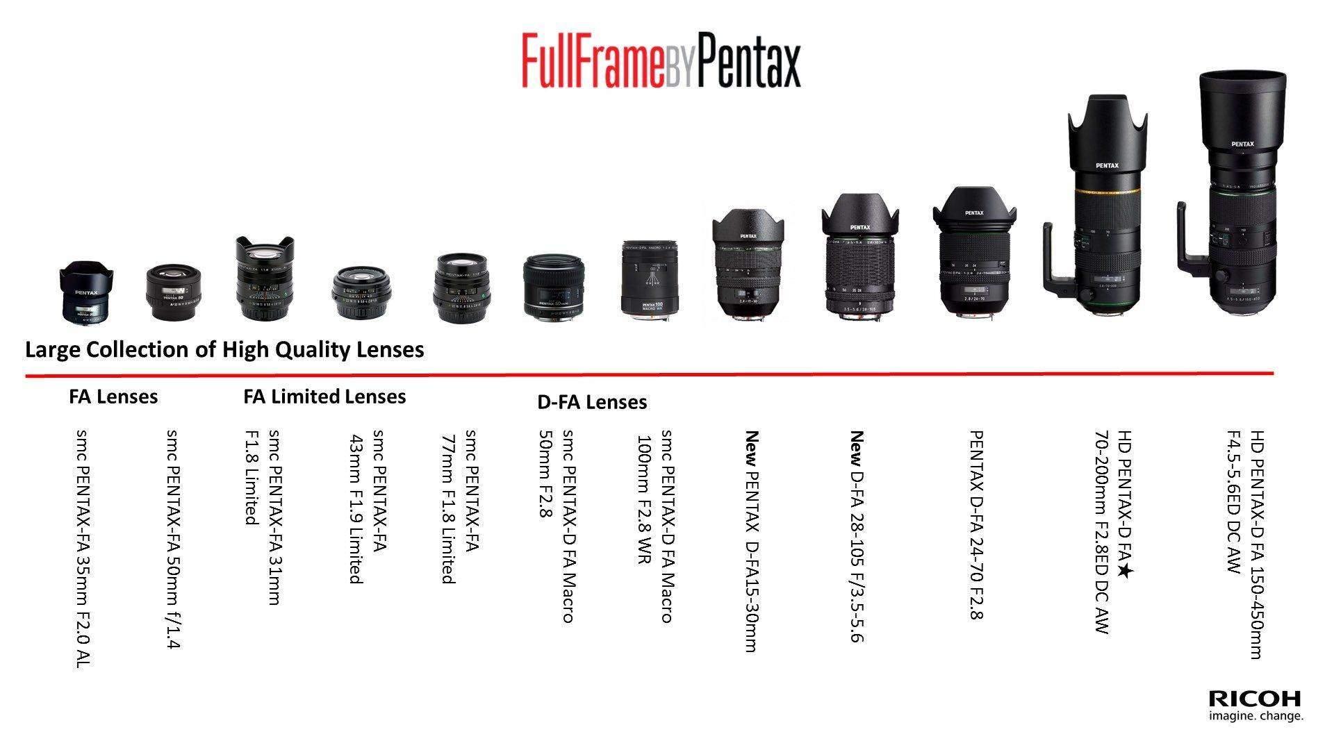 pentax-FA-lenses