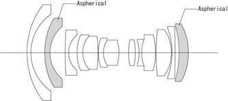 Voigtlander 10mm 1-5.6 Hyper Wide Heliar VM_525