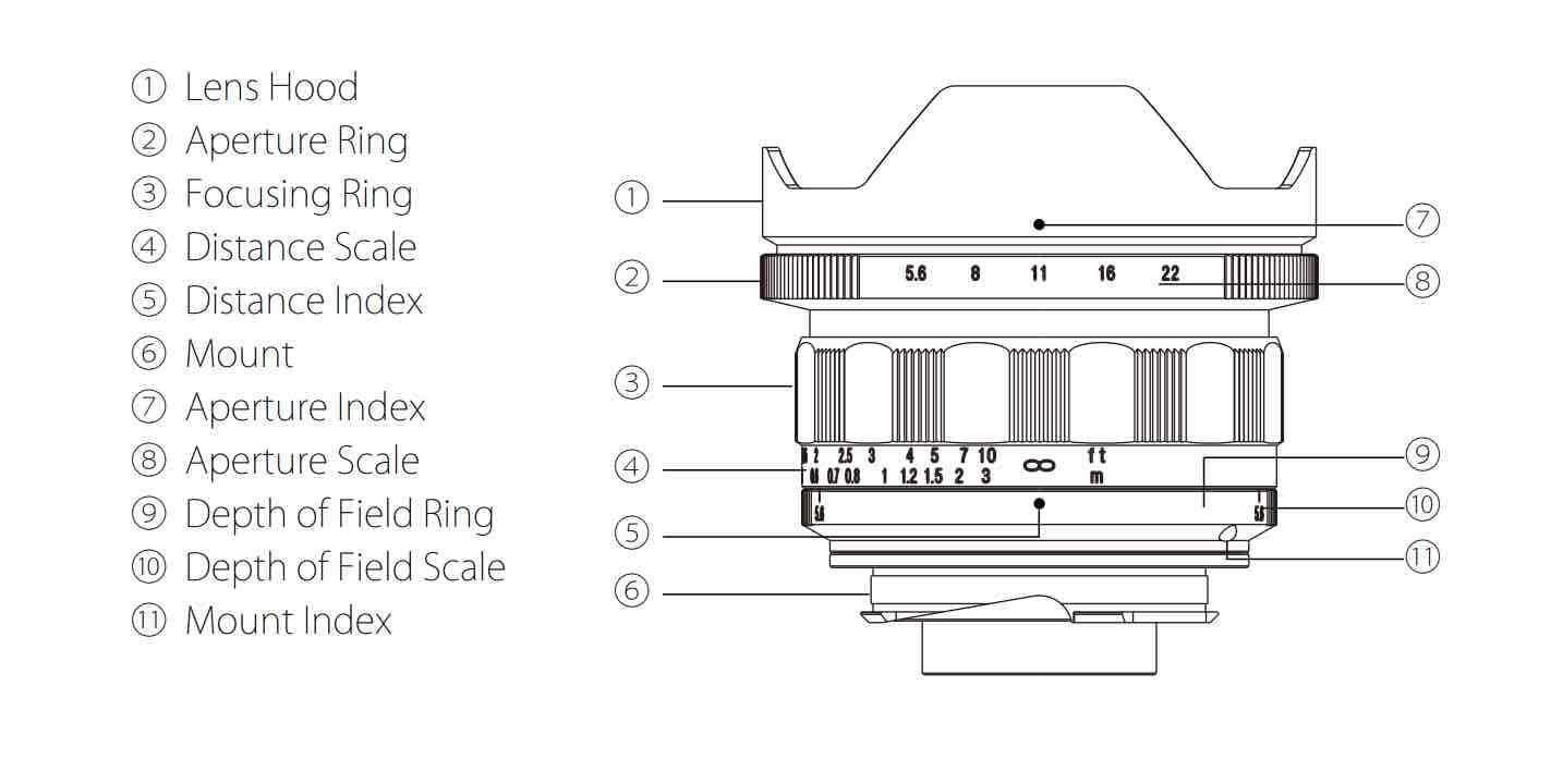 Voigtlander 10mm 1:5.6 Hyper Wide Heliar VM 1