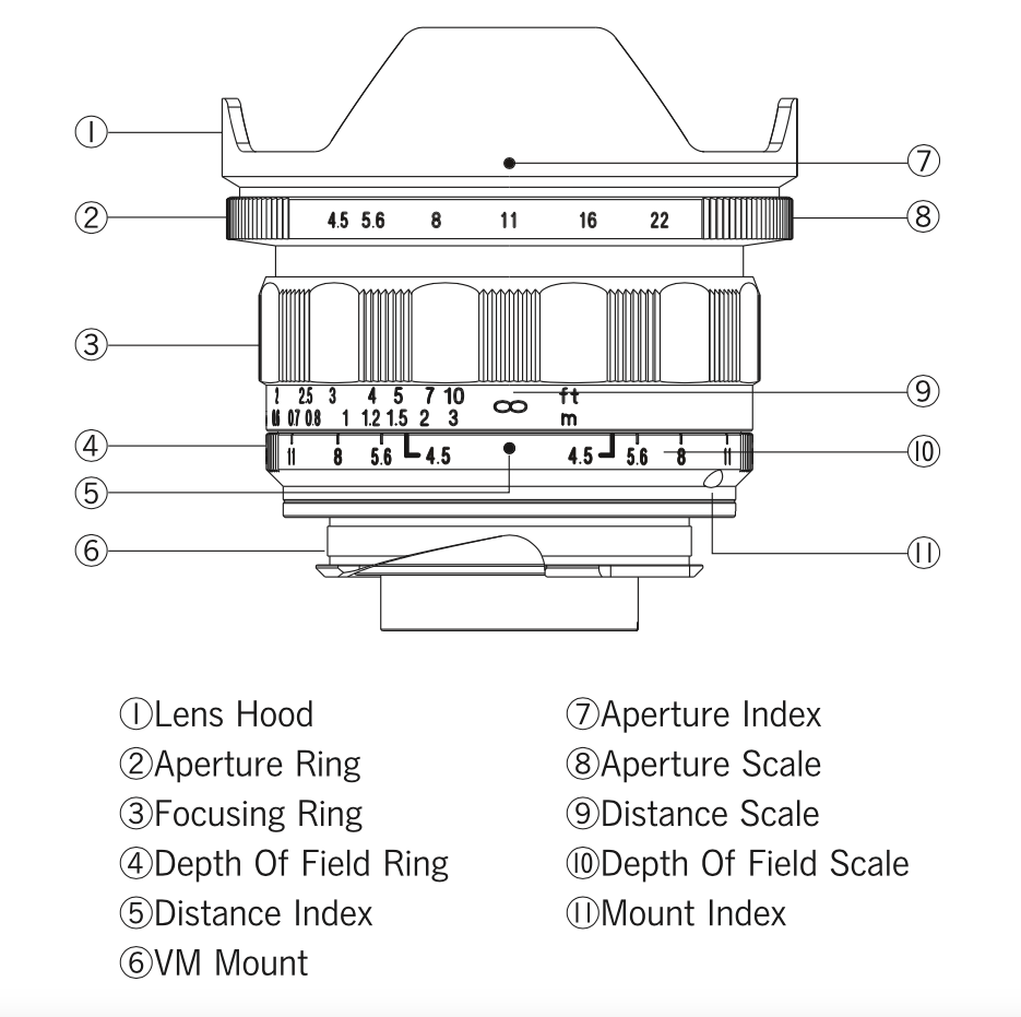 Voigtlander 15 mm 1:4.5 Super Wide Heliar asphärisch III VM 1