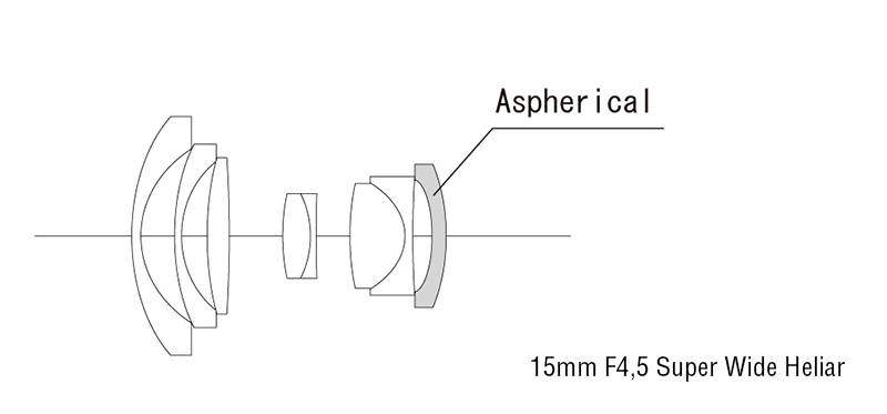 Voigtlander 15 mm 1:4.5