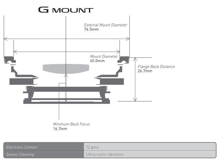 Fujifilm GFX 50R 3